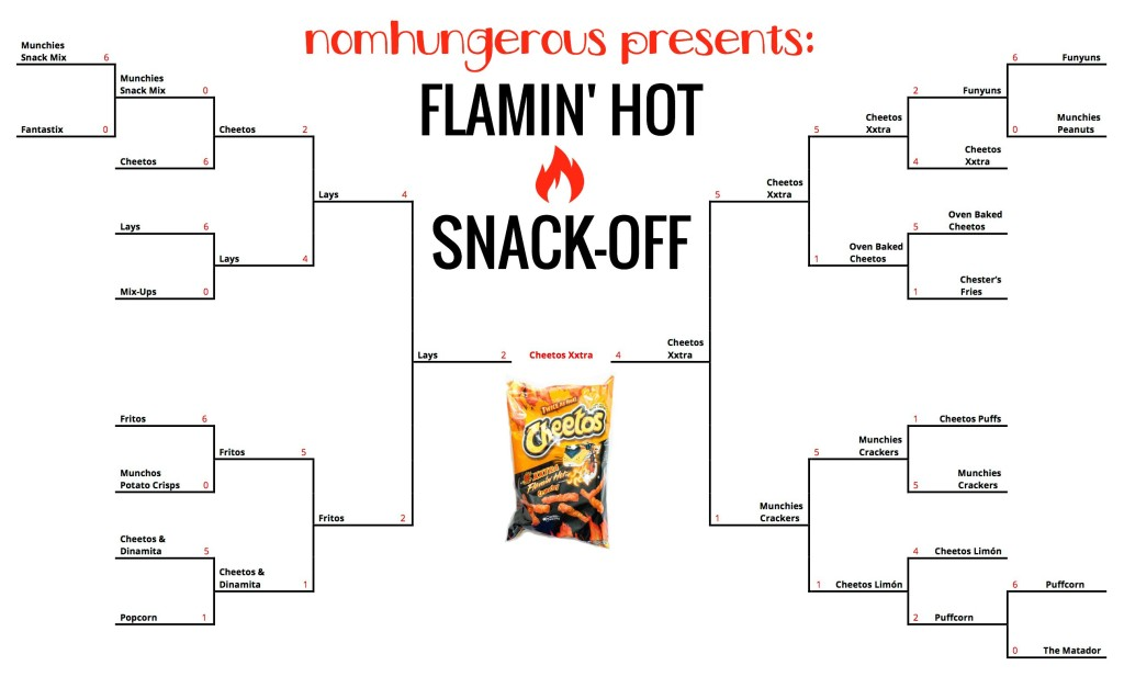 Flamin Hot Cheetos Bracket